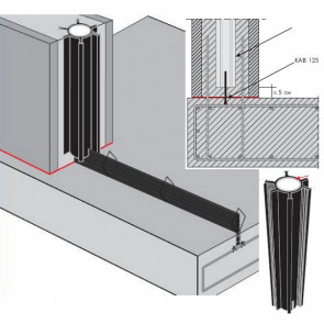 Tricosal KAB 150 Set 25m